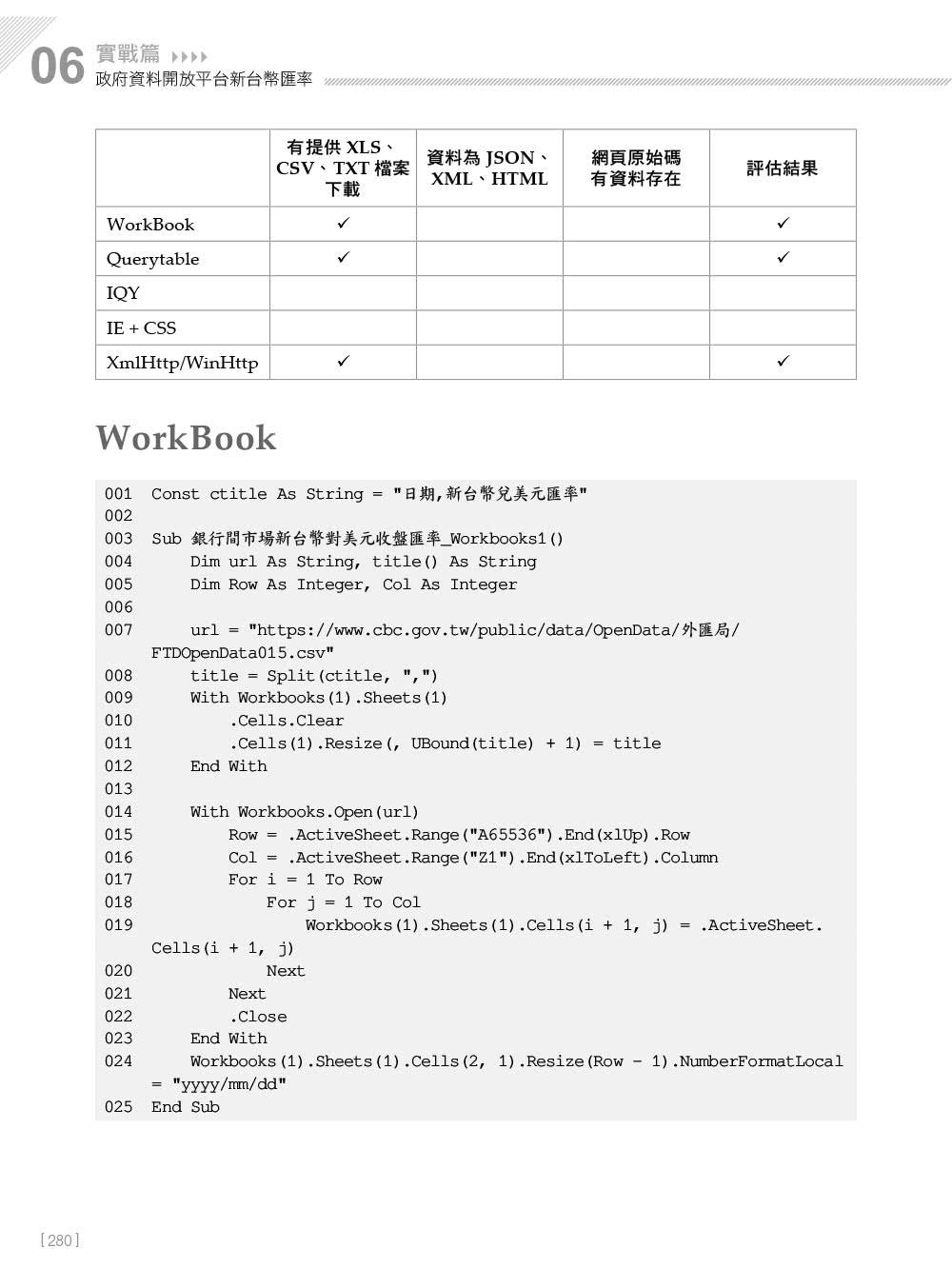 Excel VBA實戰技巧 金融數據x網路爬蟲