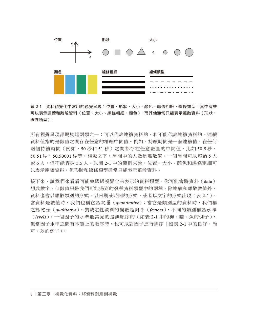 資料視覺化|製作充滿說服力的資訊圖表